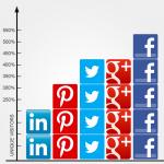 Redes Sociales Agencia de Marketing Online